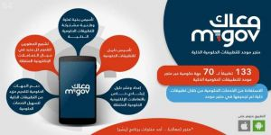"""متجر التطبيقات الحكومية """"معاك"""" Mgov"""